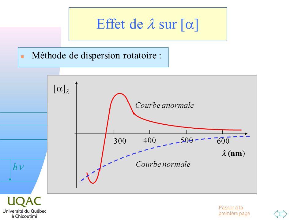 Effet de l sur [a] Méthode de dispersion rotatoire : [a]l